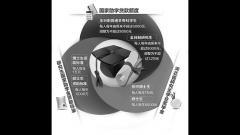 河北大学生助学贷款提至8千元 研究生1.2万