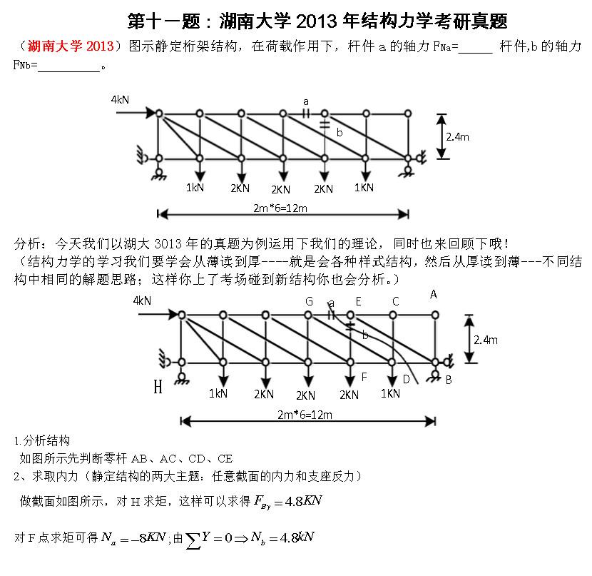 湖南大学2013结构力学801考研真题