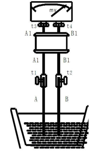 27,电容式传感器的测量电路:电流不平衡电桥电路,二极管双t形交流