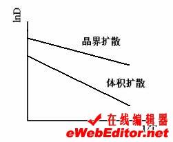 http://jpkc.whut.edu.cn/jw03/04/images/image167.jpg