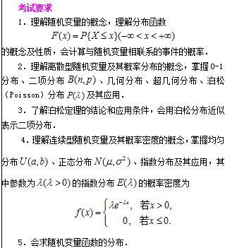 2018年与2017年考研数学一大纲变化对比