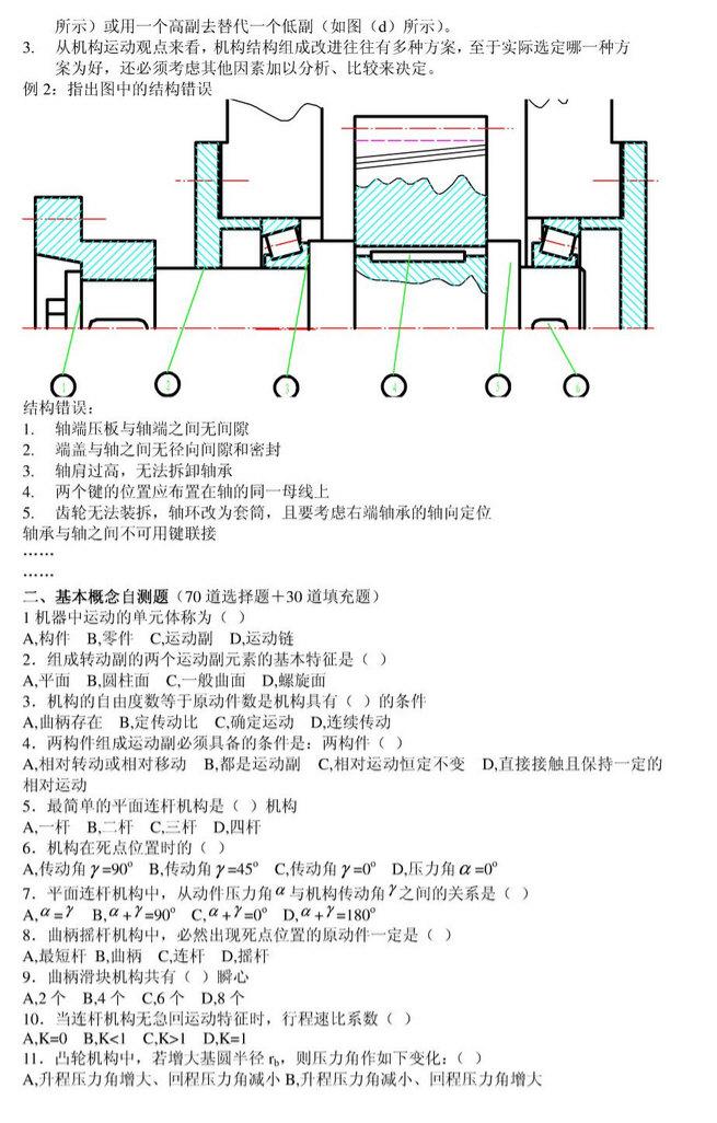 西安交大机械设计基础专业考研重点题集锦