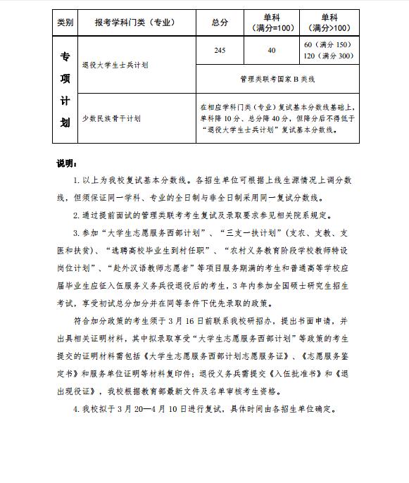 2018年中山大学考研复试分数线已公布