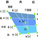 陕西师范大学中文系现代汉语考研复习笔记(图文)
